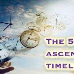 5D Ascension Timeline: How Much Longer Do We have Left?