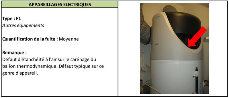 Les Chauffe Eaux Thermodynamiques Conseils Thermiques