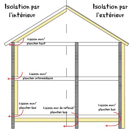mur ossature bois plan