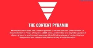 stratégie éditoriale_la pyramide inversée pour structurer vos contenus rédactionnels.