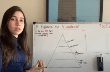 A Pirâmide da Ignorância (99% Das Pessoas Jamais Irão Acordar)