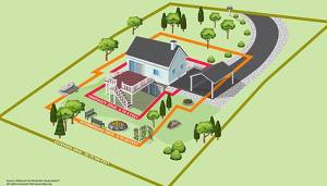 Firewise Extended Zone is 30-60 ft from your home. (NFPA.org)
