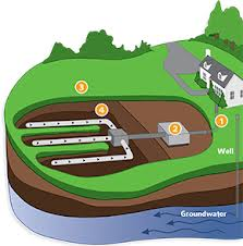 Protect your septic system with regular maintenance.