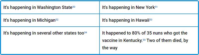 Covid Vaccine Concerns