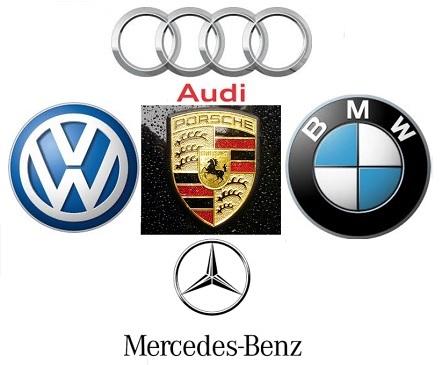 German Auto Antitrust Consider The Consumer
