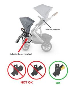 UPPAbaby RumbleSeat Adapter Recall 2021