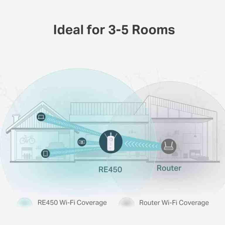 Miglior ripetitore Wi-Fi per FIBRA e Adsl
