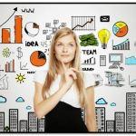 ¿Cómo Identificar Oportunidades De Negocio?