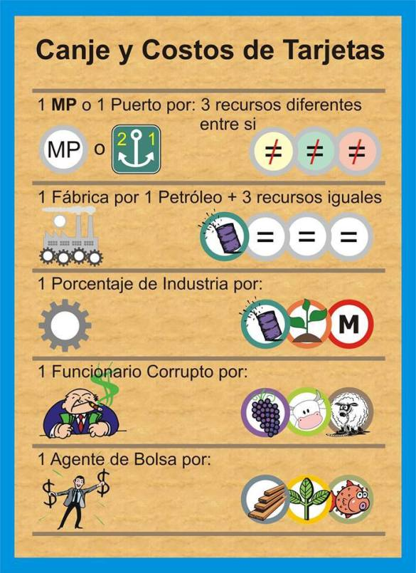 Canje y Costos Argentilandia