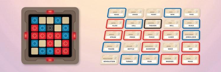 Relación entre tarjeta de claves y tablero.