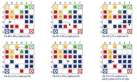 Ejemplo de salto y captura del jugador azul en un mismo turno.