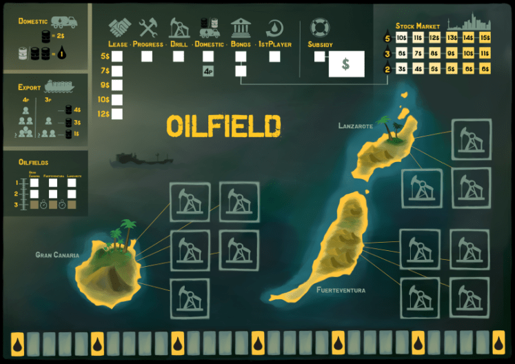 Oilfield-tablero