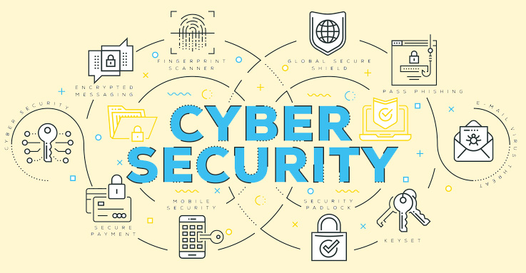 The importance of Cybersecurity Today