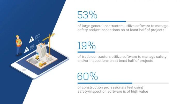 construction safety statistics
