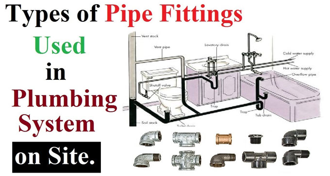 Common types of pipe fittings in a plumbing system