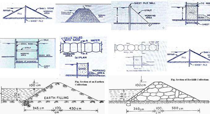 Various types of cofferdam