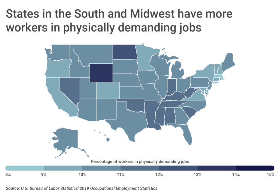 Chart3 The South and Midwest have more workers in physically demanding jobs