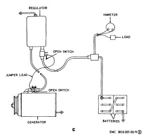Figure 9 Generator regulator removal, adjustment, and