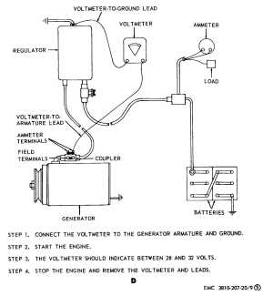 Figure 9 Generator regulator removal, adjustment, and test wiring diagram  cont  TM53810