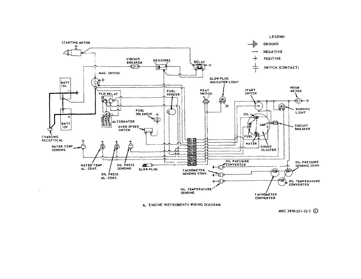Figure 3 Wiring Diagram