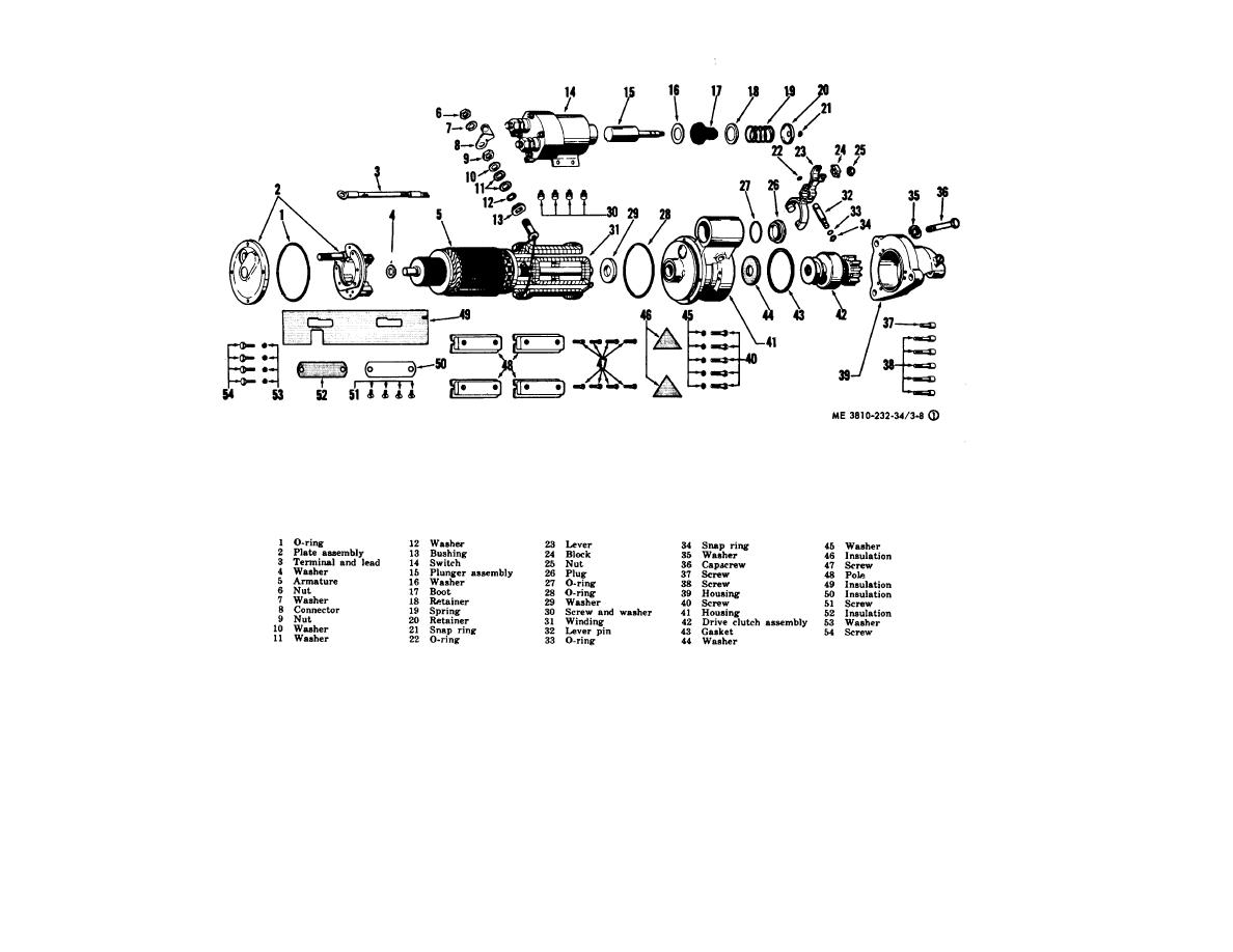Figure 3 8 1 Carrier Engine Starting Motor Exploded View