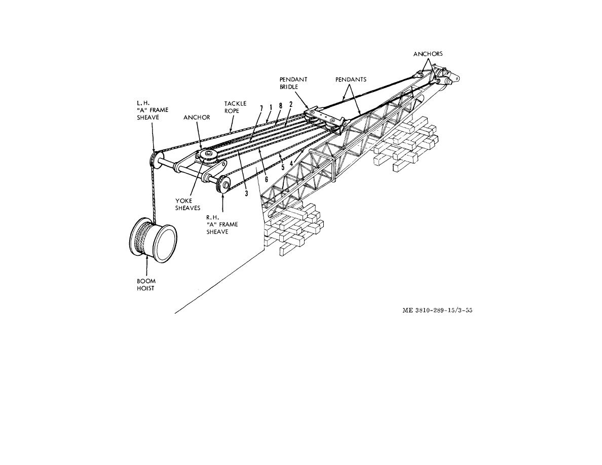 Figure 4 39 Reeving Boom Suspension Cable