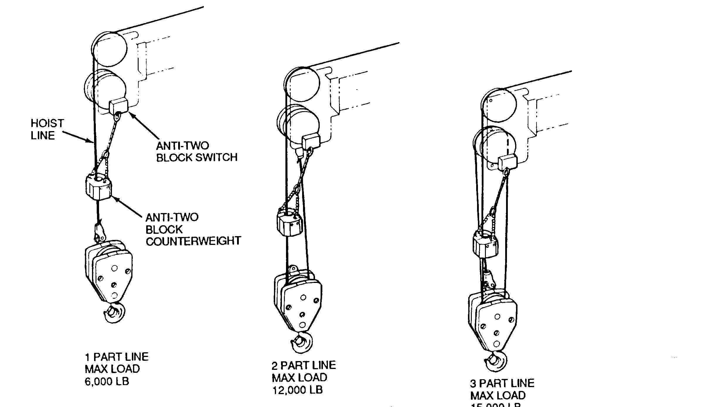 Wire Rope Reeving Diagrams