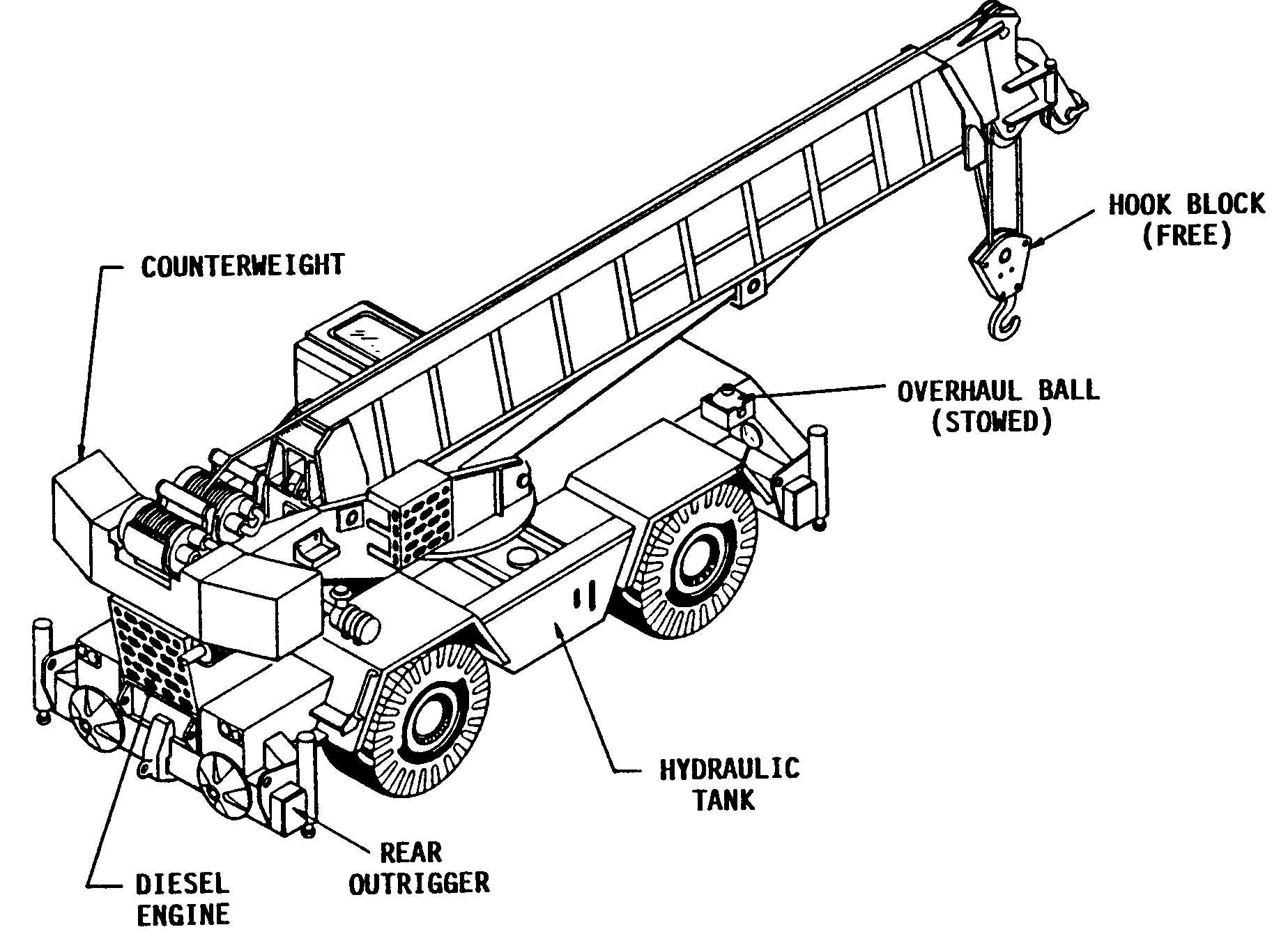 Hydraulic Crane Parts Diagram