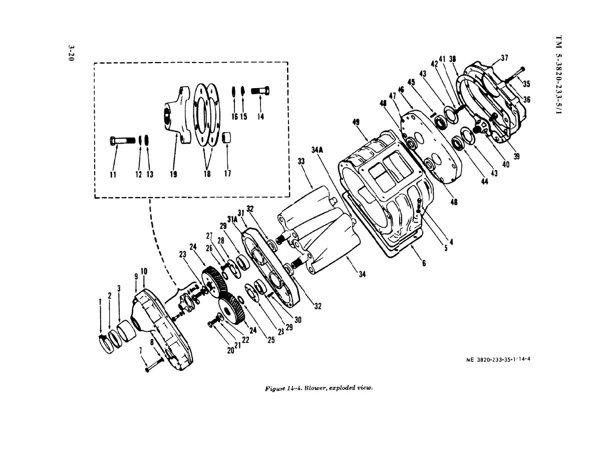 Figure 14 4 Blower Exploded View