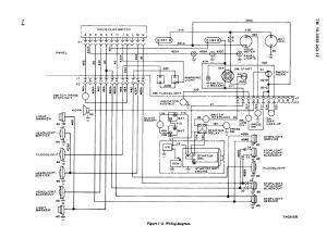 FIGURE 13 Wiring Diagram  TM103930242120016