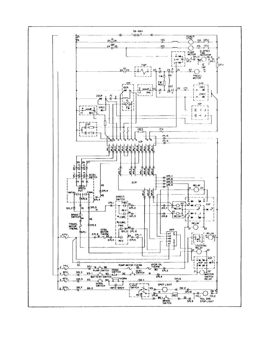 TM 10 3930 615 150019im control panel circuit diagram roslonek net,Lighting Control Panel Wiring Diagram