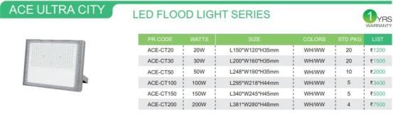 LED FLOOD LIGHT SERIES DETAILS