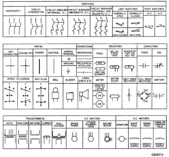 international wiring diagram symbols international automotive electrical wiring diagrams symbols wiring diagram on international wiring diagram symbols