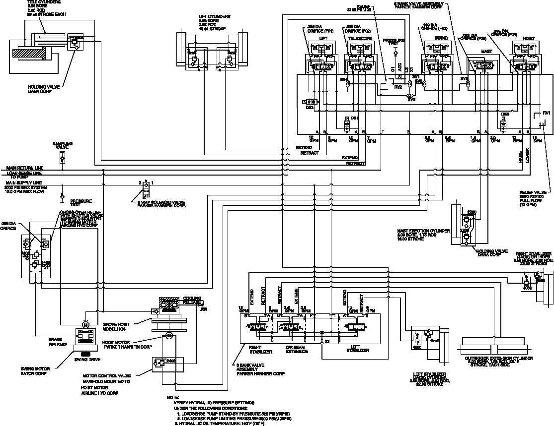 Figure Fo 3 Hydraulic System Schematic Foldout 18 Of 19