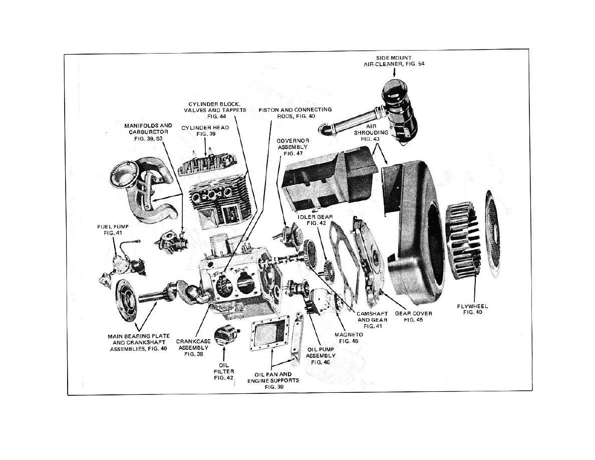 Fig 38 Exploded View Of Engine