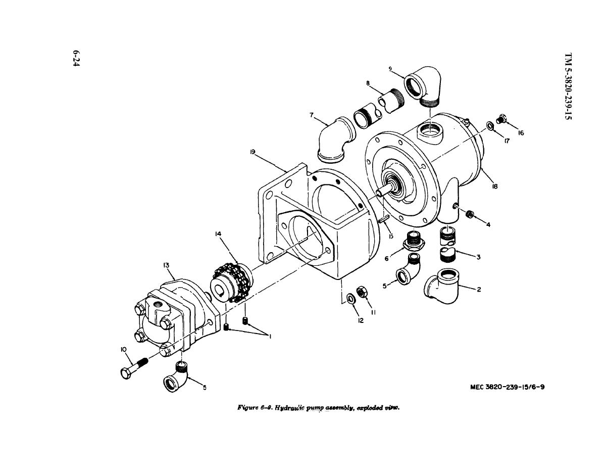 Figure 6 9 Hydraulic Pump Assembly Exploded View