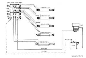 Schematic Understanding – powerkingco