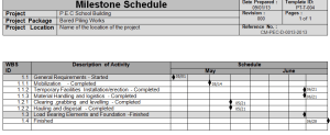 How to define activities in project planning | Manage Construction Project The Easy, Fast and