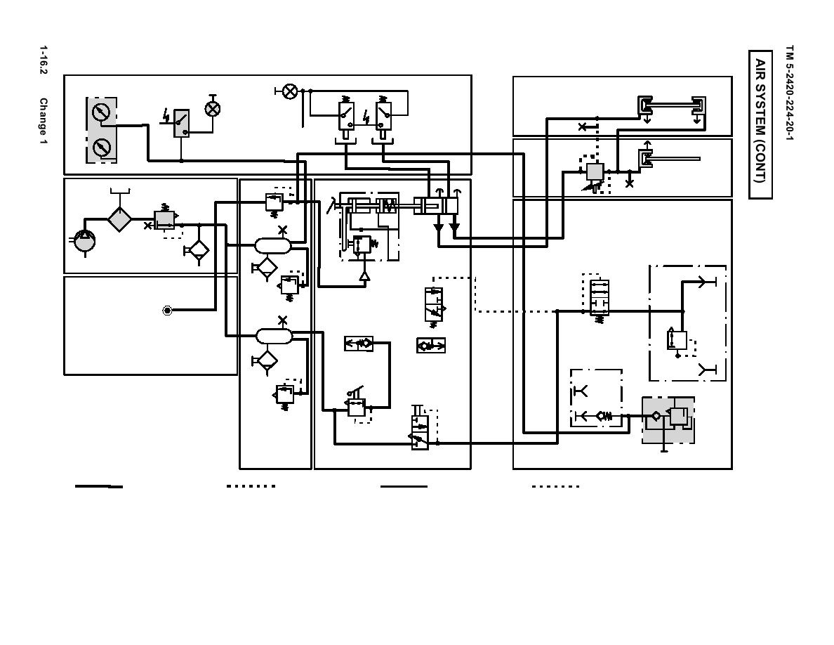 Functional Diagram Of Hydraulic And Pneumatic Air Brake System