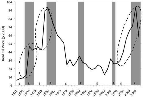 recession-hausse-prix.jpg
