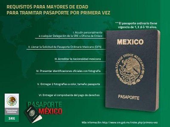 Tramitar pasaporte primera vez
