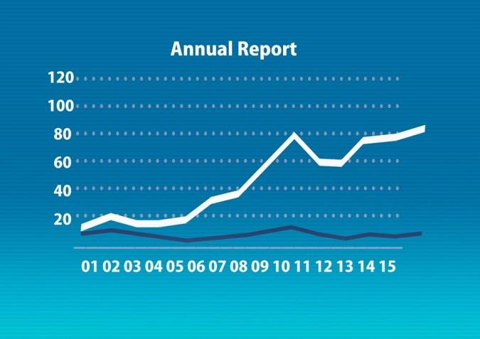 Annual Report Årsredovisning Årsredovisningslagen Annual Account Act
