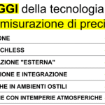 Vantaggi_tecnologia_Radar_DEF