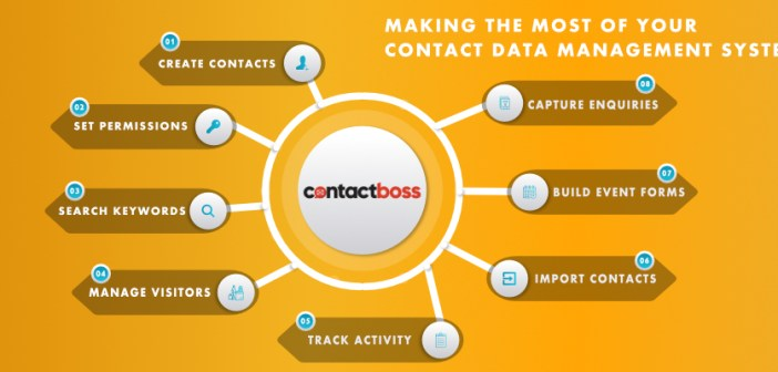 Making the most of your contact database management system