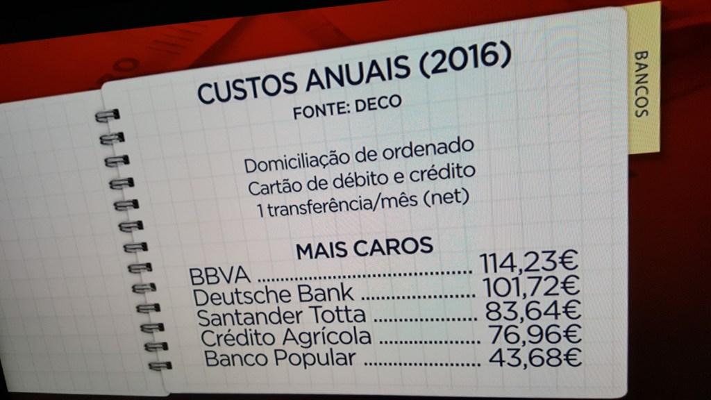 bancos mais caros em Portugal