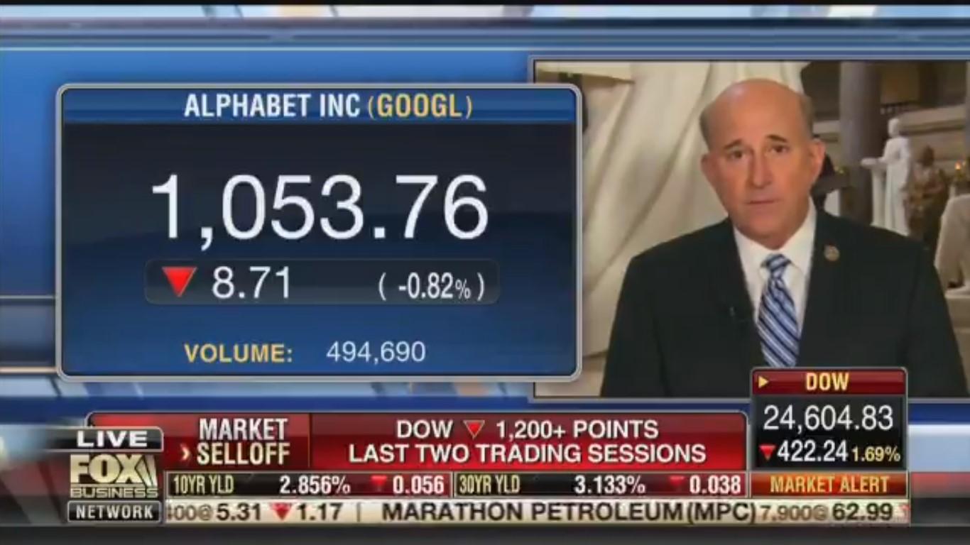 Louie Gohmert Pushes Baseless Smear That George Soros Was Nazi Collaborator During Fox Segment