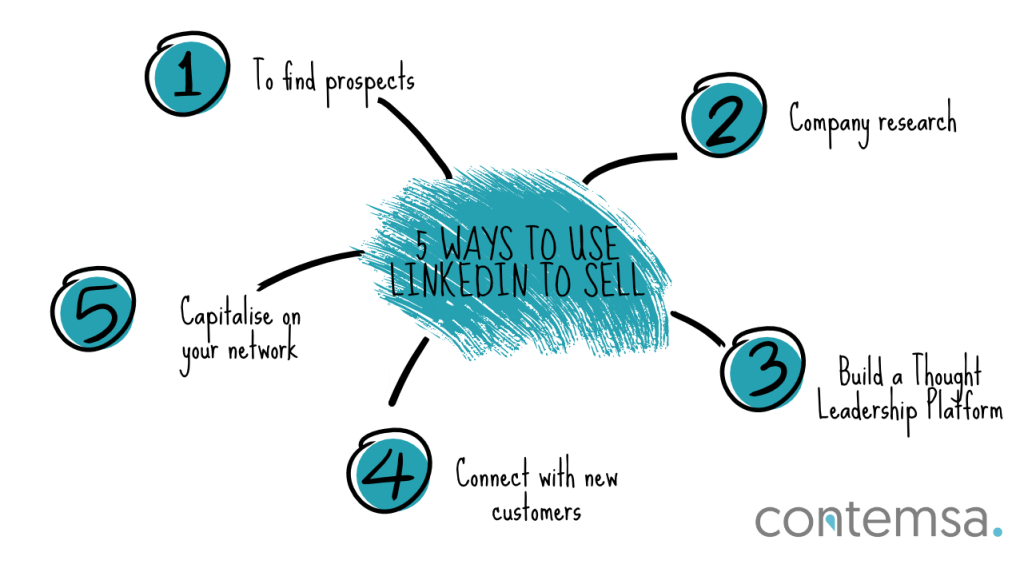 B2B Social Selling - 5 Ways to use LinkedIn
