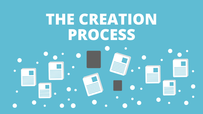 The Sales Playbook Creation Process