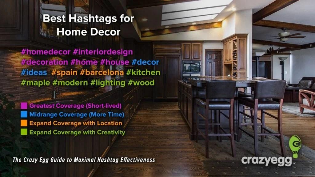 Kitchen Decor Hashtags