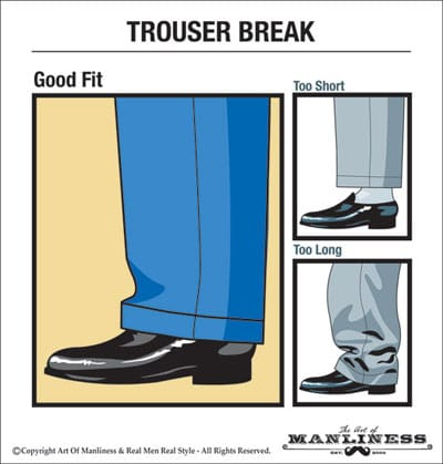 Trouser-Break_cAOM&RMRS_400